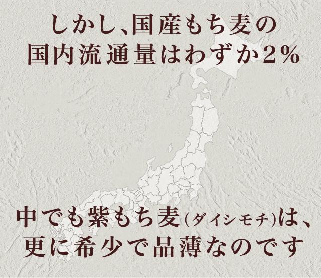 しかし、国産もち麦の国内流通量はわずか2%